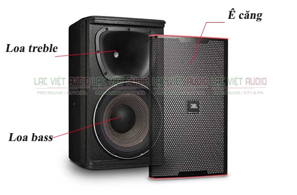 Cấu tạo của Loa JBL KP 6055 - Lạc việt Audio