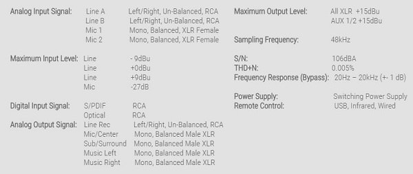 Thông số kỹ thuật vang số karaoke Paramax SAS MIX 500