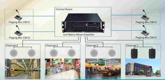 Hệ thống âm thanh đồng bộ DSP trong siêu thị