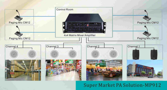 Hệ thống amplifier DPS MP