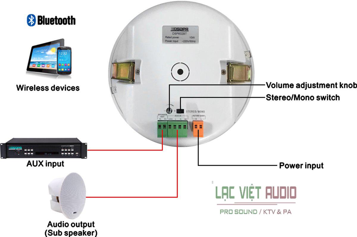 Loa âm trần DS602BT trong hệ thống