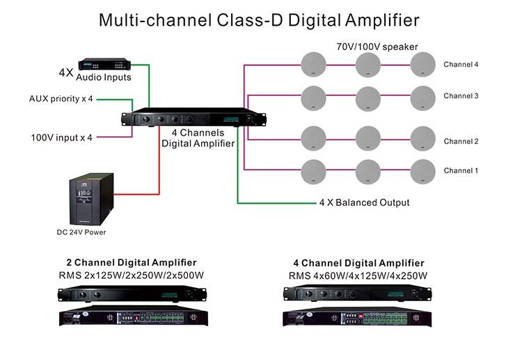 Sơ đồ hệ thống âm thanh 4,2 kênh