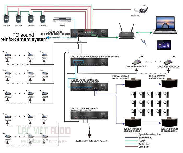 Hệ thống hội thảo DSPPA
