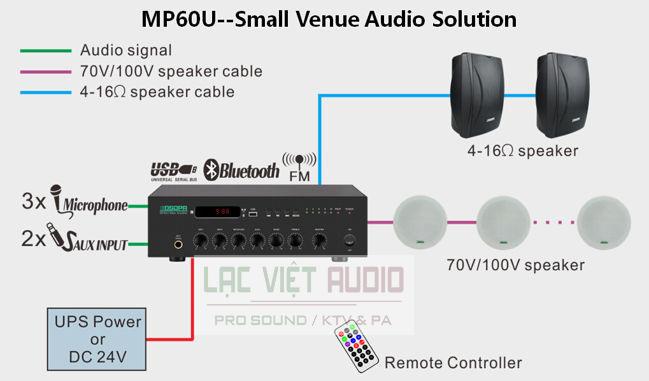 Sơ đồ ứng dụng dòng MP35U