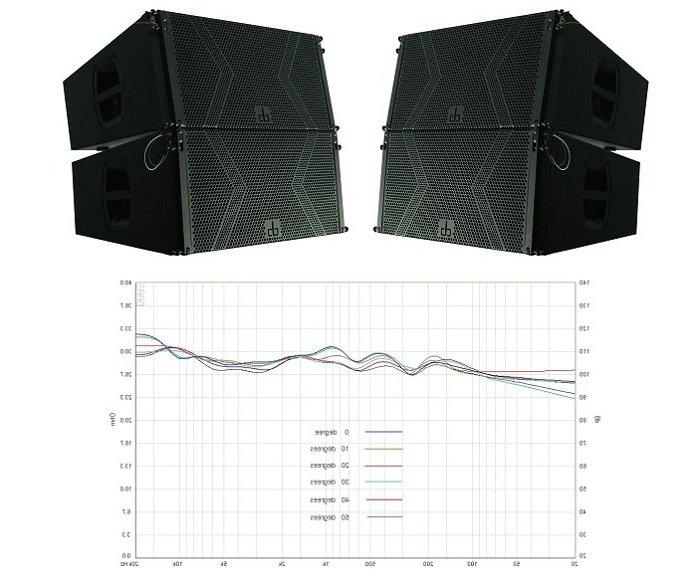 Loa array DB LA 212F chất lượng cao