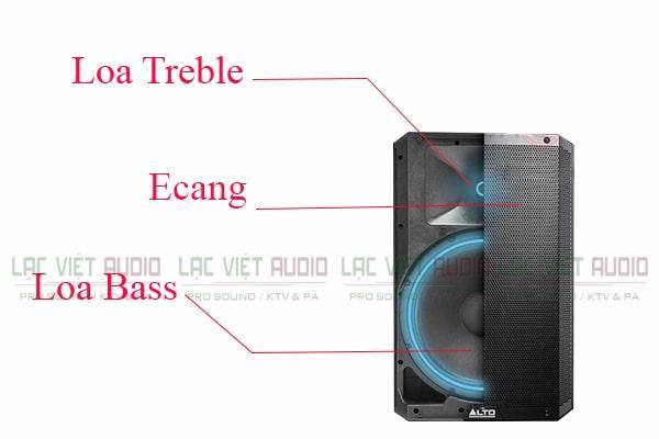 Cấu tạo Loa Alto TS212 (Full điện bass 30cm)-Lạc Việt Audio