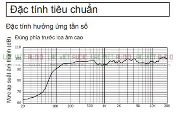 Các đặc tính tiêu chuẩn của Loa karaoke BMB CSP 3000 - Lạc Việt Audio