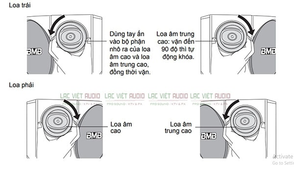 Cấu tạo loa BMB CSS 308SE Lạc Việt Audio