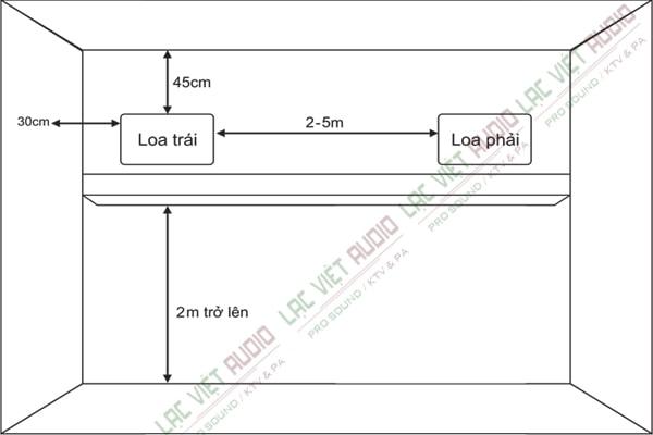 Sơ đồ vị trí lắp đặt Loa DMX ES 12+ - Lạc Việt Audio
