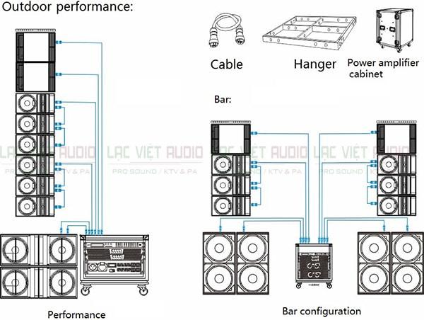 Ghép nối thiết bị trong dàn âm thanh