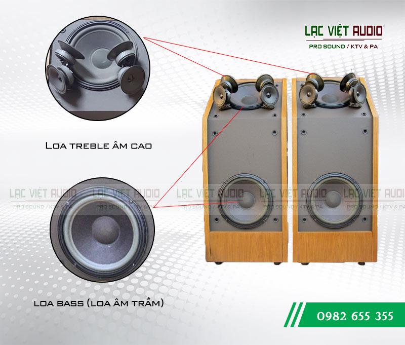 Tính năng của thiết bị Loa Bose 601 seri III
