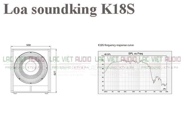 Thiết kế của sản phẩm Loa soundking K18S