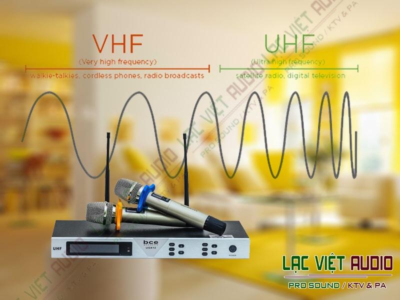 Đối với thiết bị micro không dây sử dụng tần số sóng VHF: