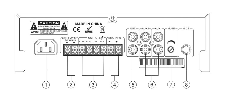 Amply liền mixer thông báo AV MA 30