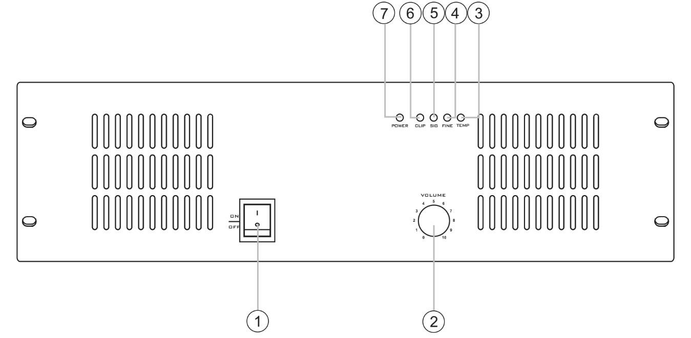 Thiết kế Amply AV liền mixer công suất 1000W AV PA 1000