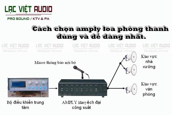 Chọn amply truyền thanh theo công suất