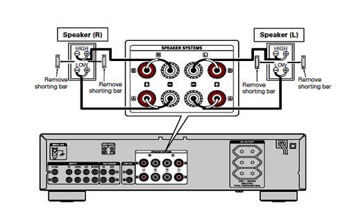 Đấu Bi-wire và lợi ích từ việc kết nối Bi-wire