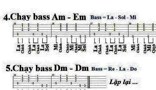 Bass là gì trong âm nhạc