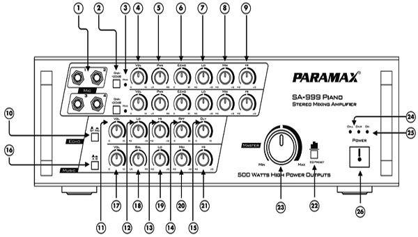 Công dụng của các phím chức năng mặt trước của amply paramax sa 999xp