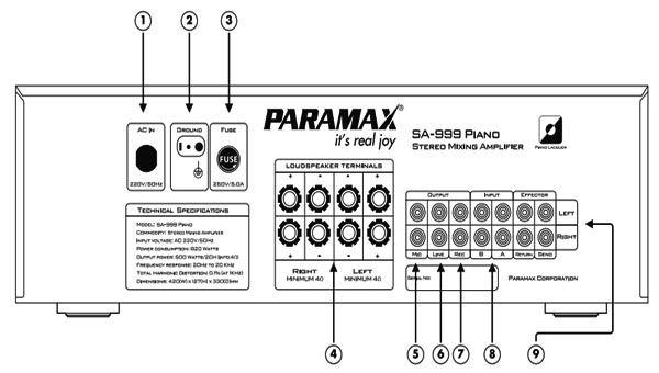 Chức năng của các nút phía sau amply karaoke paramax sa 999xp