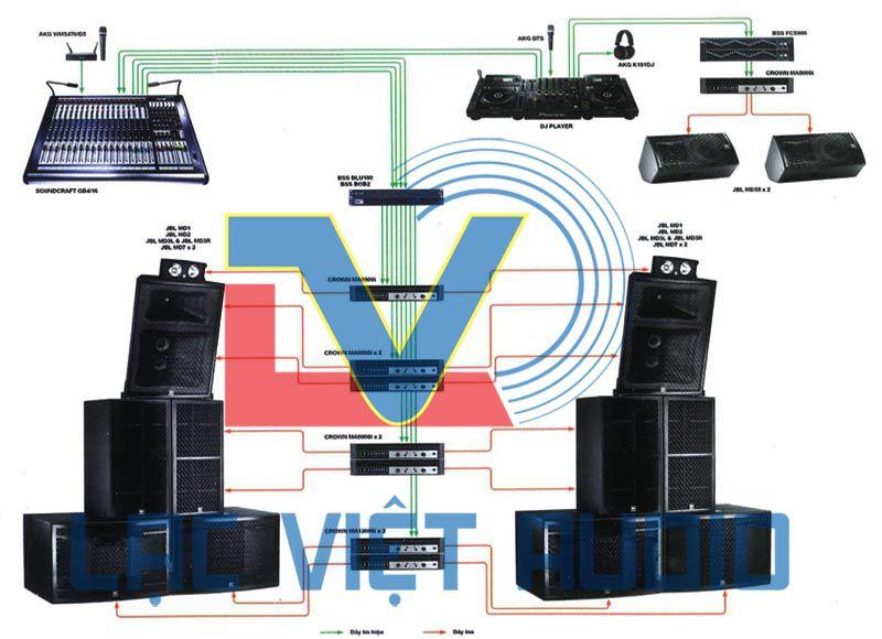 Sơ đồ lắp đặt hệ thống âm thanh quán Bar hay các Club lớn cơ bản