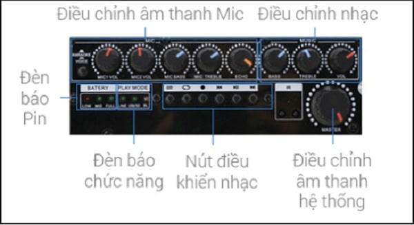 Điều chỉnh âm thanh loa kéo trên bộ mic