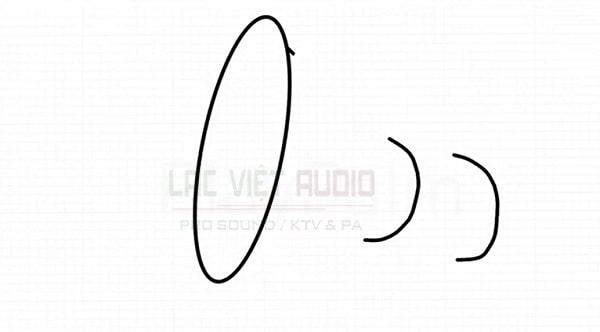 Vẽ hình loa phát thanh - bước 2