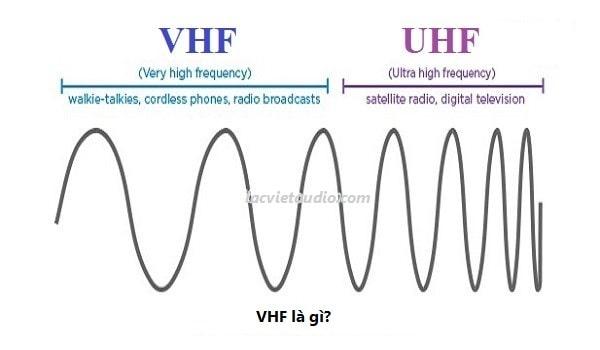 Sóng VHF là gì?