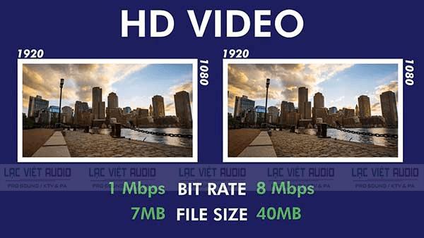Bitrate video là gì?