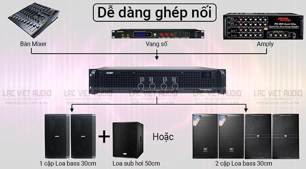 SAE TX800Q còn có khả năng kết hợp tốt với các thiết bị âm thanh khác