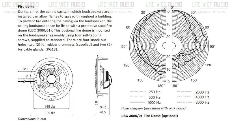 Sơ đồ cực của Bosch LHM 0606/10