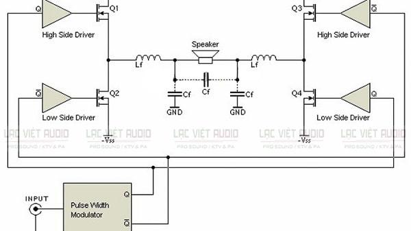 Cấu tạo bo mạch công suất class TD