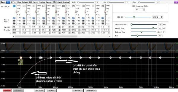 Cách chỉnh micro hát nhẹ ở phần mic
