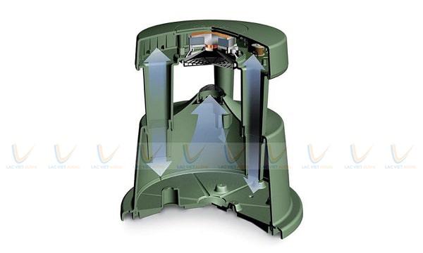 Loa Bose Freespace 360P II có cấu tạo đặc biệt giúp âm thanh phát ra hay hơn