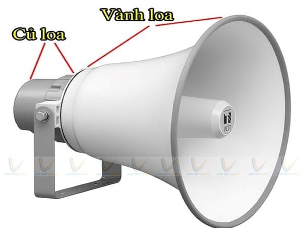 Cấu tạo bộ loa phát thanh ngoài trời gồm củ và vành loa