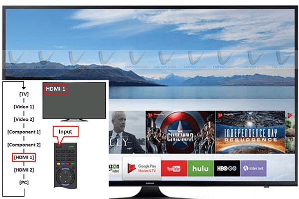 Chọn nguồn nhạc, hình ảnh cho tivi